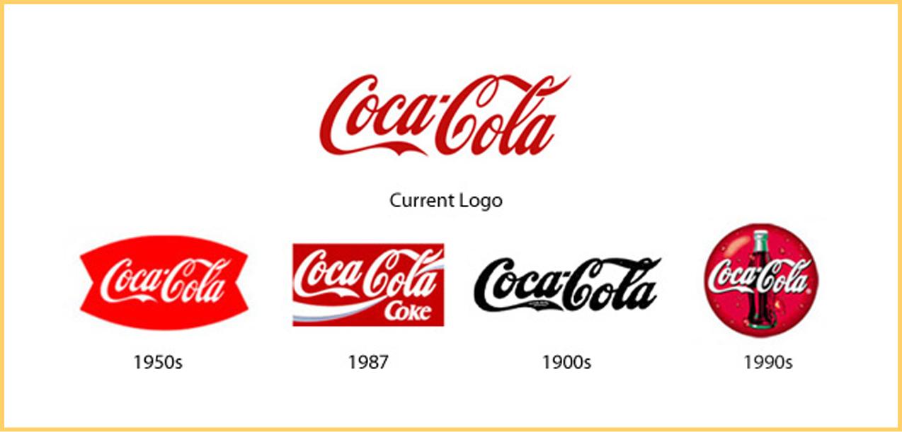 Рестайлинг - изменение внешнего вида атрибутики бренда. Словарик маркетолога Callibri.