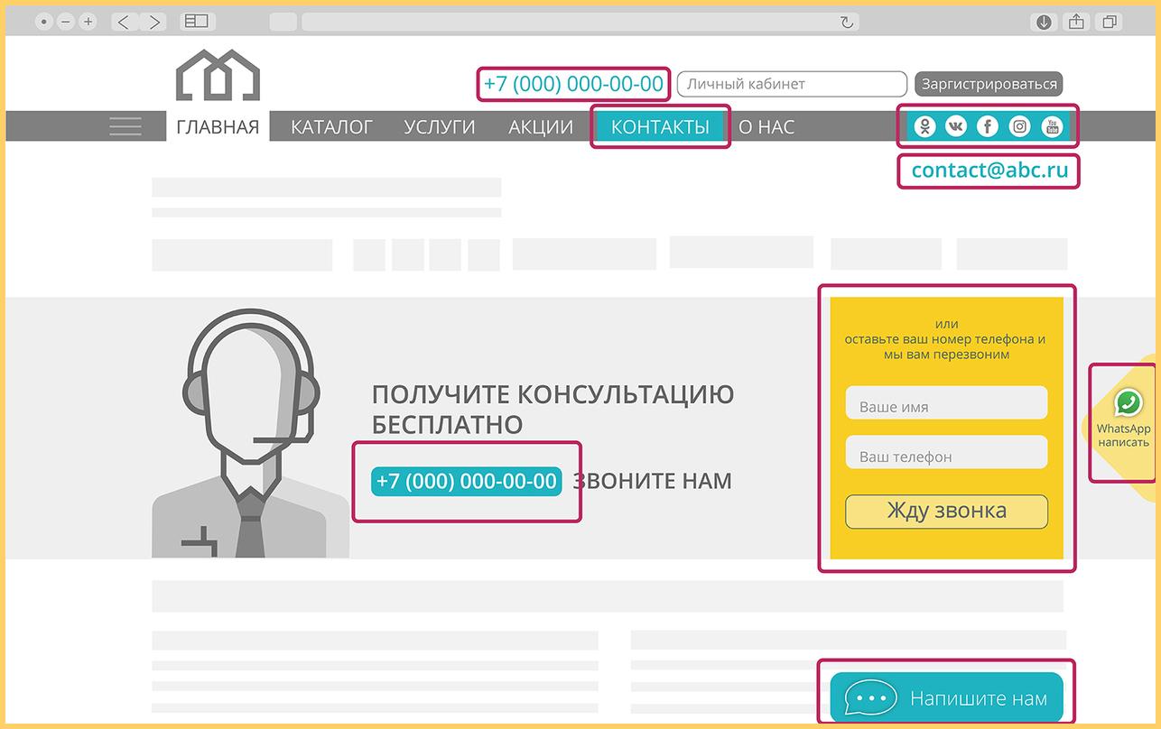 Создайте как можно больше форм сбора контактов на сайте