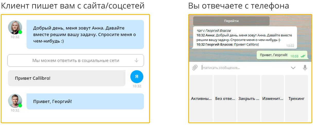 Как выглядит общение с клиентом через Telegram
