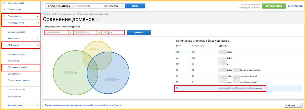 """В отчете """"Сравнение доменов"""" вы увидите пересечение ключевых фраз конкурентов"""