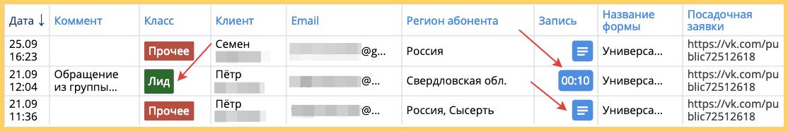 Заявки из формы ВКонтакте передаются в Callibri автоматически