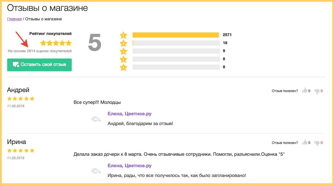 Email-рассылка может приводить положительные отзывы каждый день
