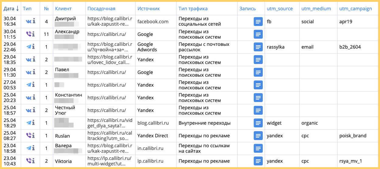 МультиЧат Callibri собирает всю известную информацию о пользователе в одной таблице