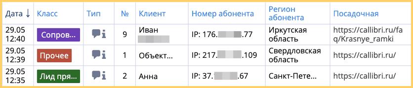 Избавиться от спам звонков можно с помощью блокировки по IP адресу
