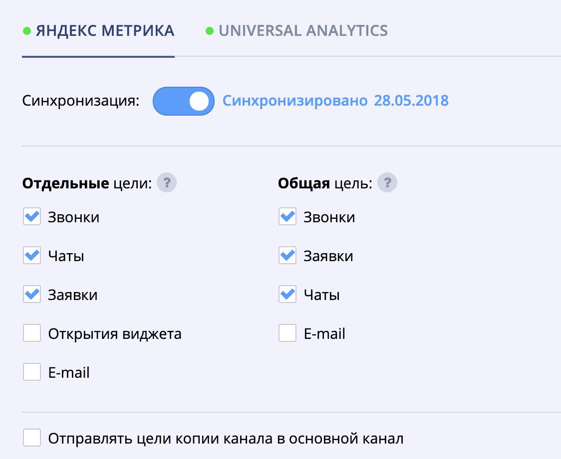 Как настроить синхронизацию Callibri с Яндекс.Метрикой