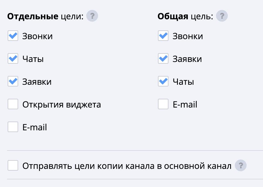Как передавать цели из онлайн-консультанта и звонков в Яндекс.Метрику и Google Analytics