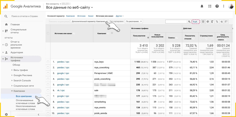 Отчет по UTM-меткам в Google Analytics