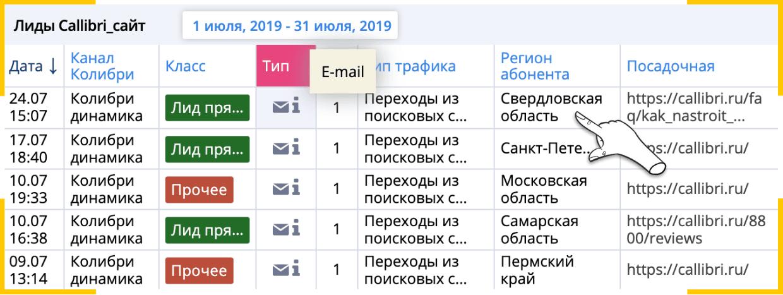 Теперь Callibri показывает регион пользователя, который отправил вам письмо на email