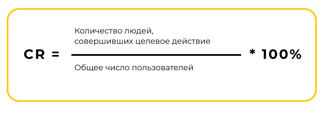 Формула расчета конверсии сайта
