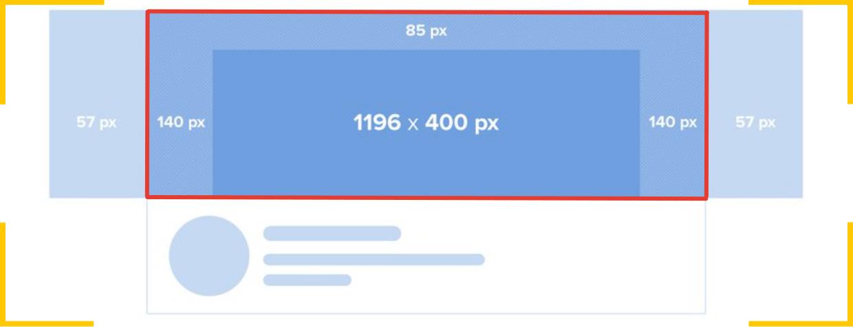 Важную информацию нужно поместить в центр обложки ВКонтакте - 57px по краям обрежется