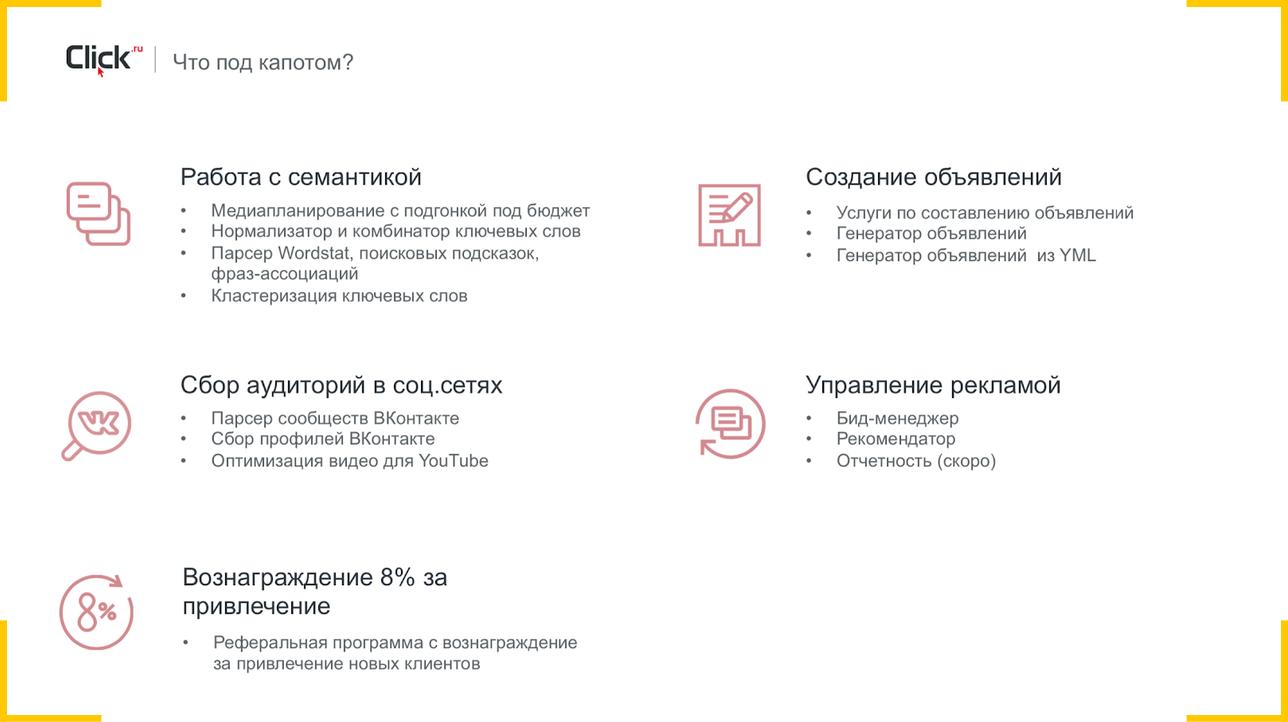 Функционал системы автоматизации Click.ru