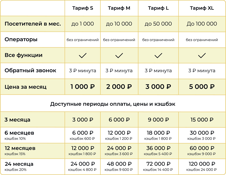 Цены на МультиЧат Callibri