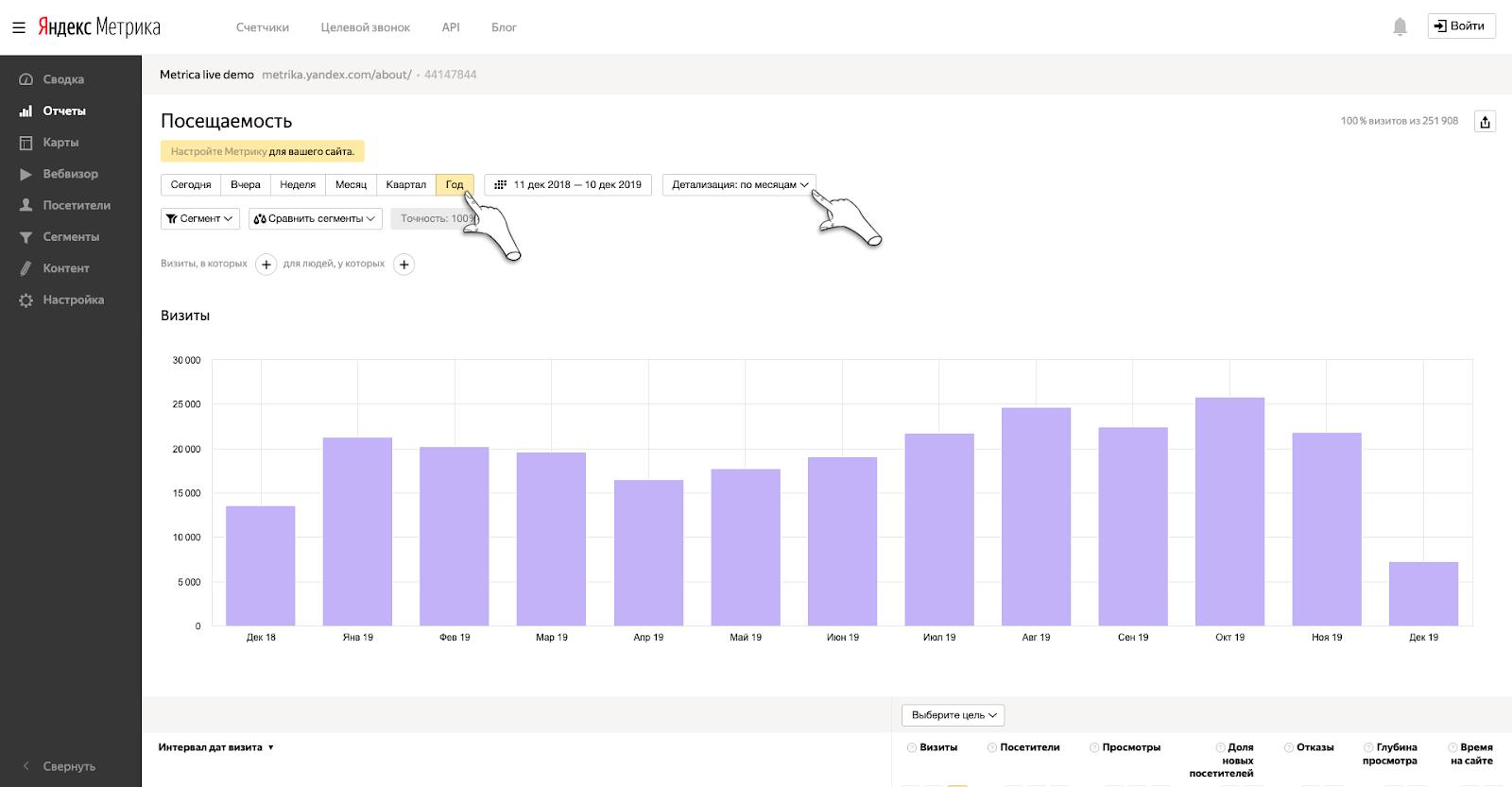 Суммарная посещаемость сайта за месяц проверить в Яндекс.Метрике