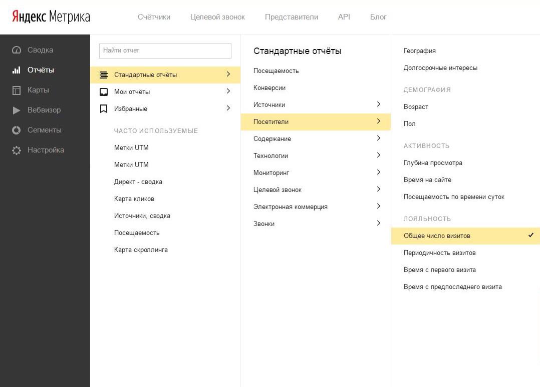 Яндекс.Метрика. Время с первого визита