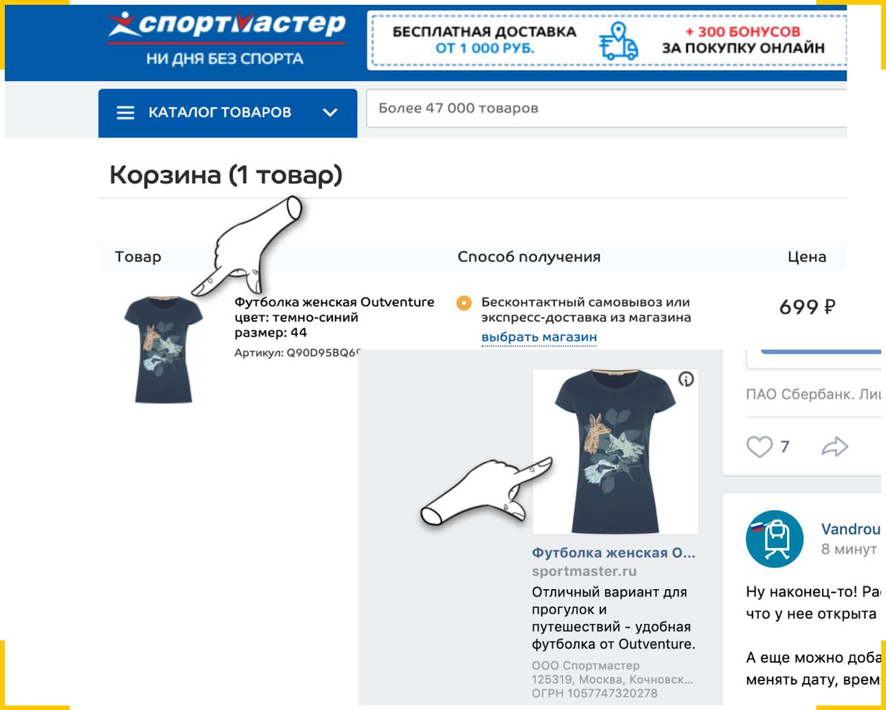 Динамический ретаргетинг показывает объявления из корзины пользователя