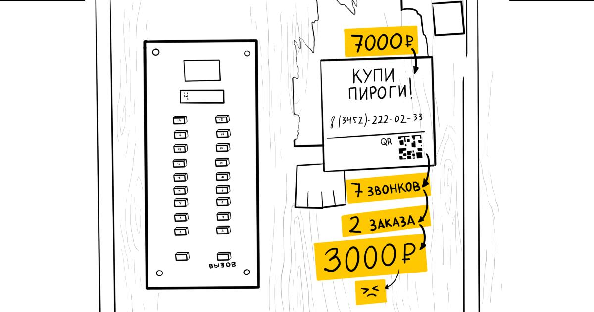 Размещение рекламы в лифтах оказалось неэффективным - потеряли 5 000 рублей