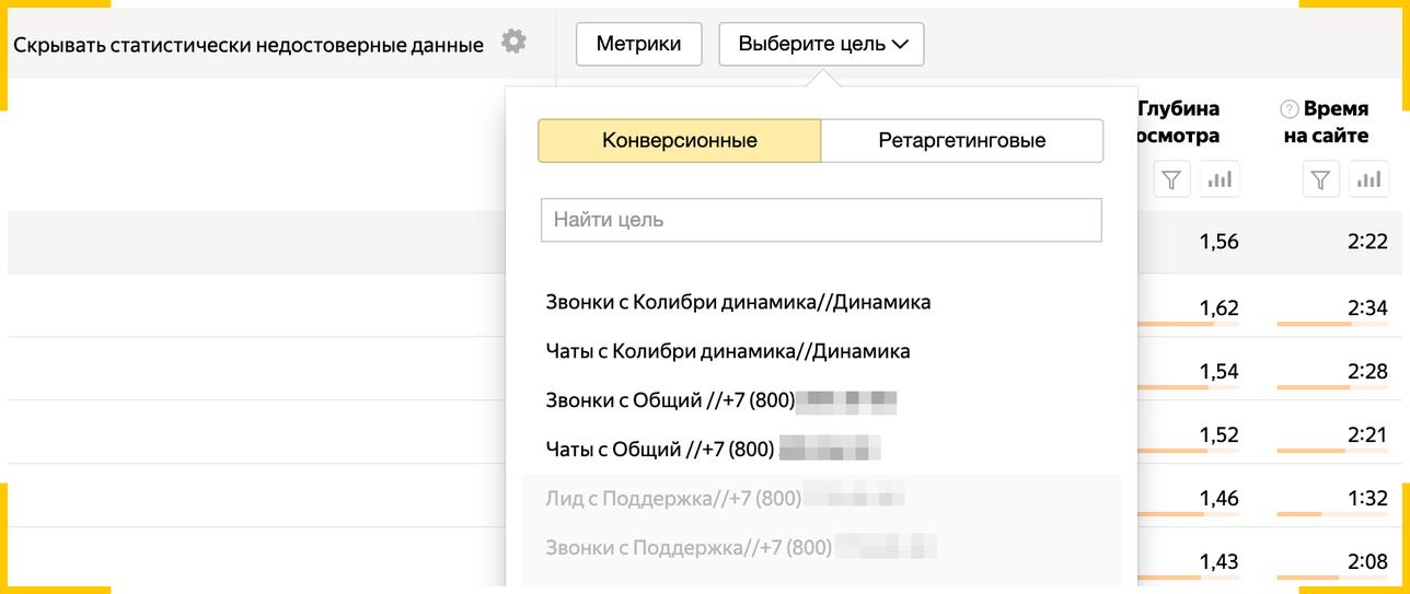 Пример отслеживания конверсионных целей на сайте с помощью Яндекс Метрики