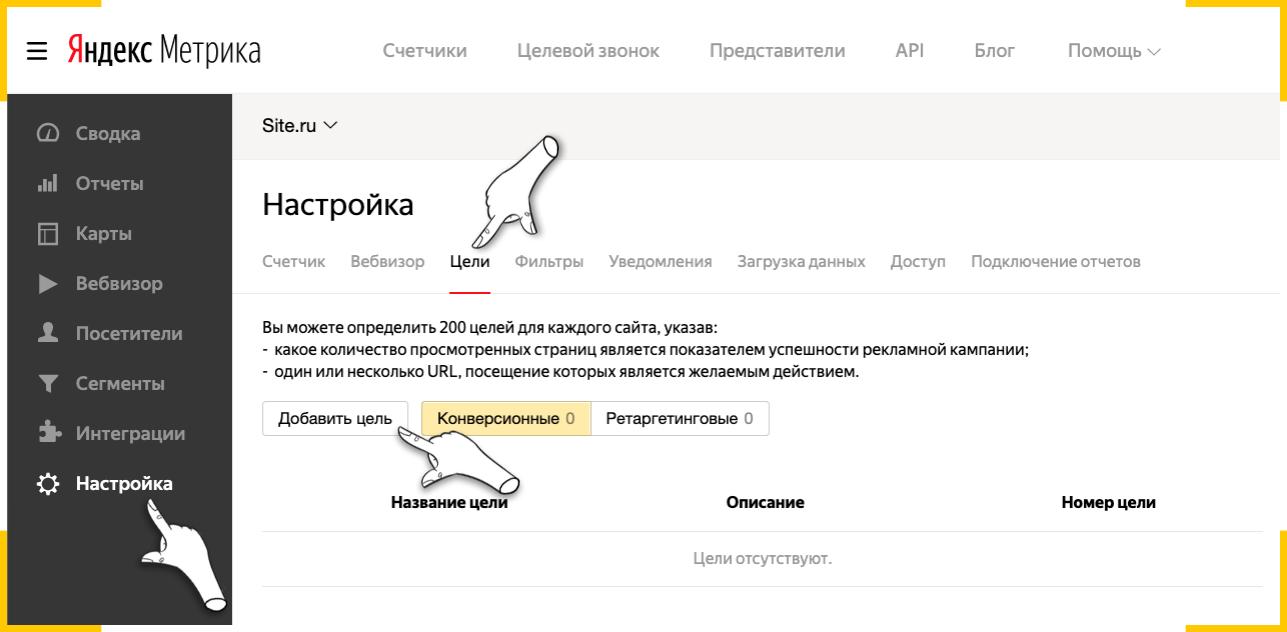 Как настроить цели в Яндекс Метрике - пошаговое руководство