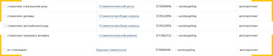 Автотаргетинг в Яндекс.Директе лучше отключить - он приносит нецелевые клики