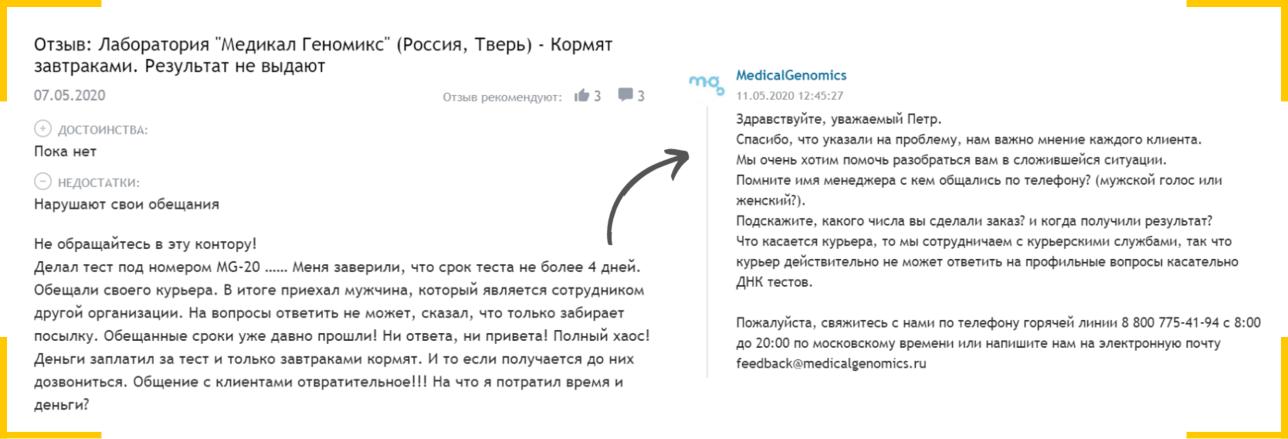 Пример ответа на негативный отзыв клиента о компании в интернете