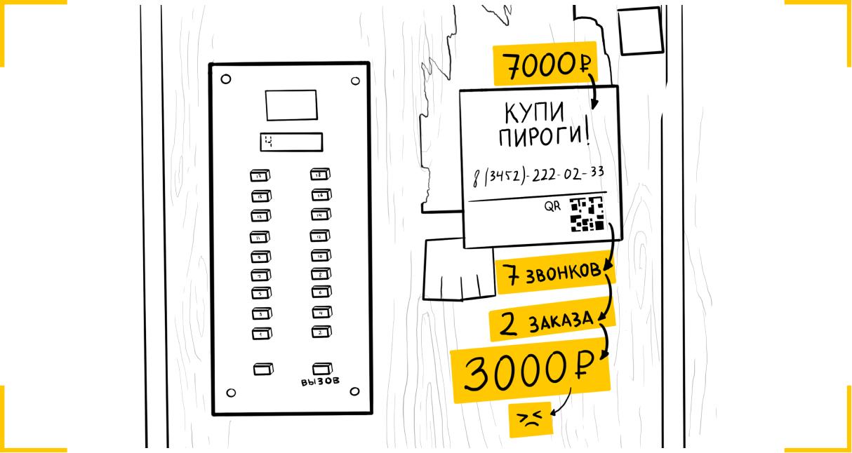 Коллтрекинг и utm метки в qr коде помогут проанализировать эффективность рекламы в лифтах