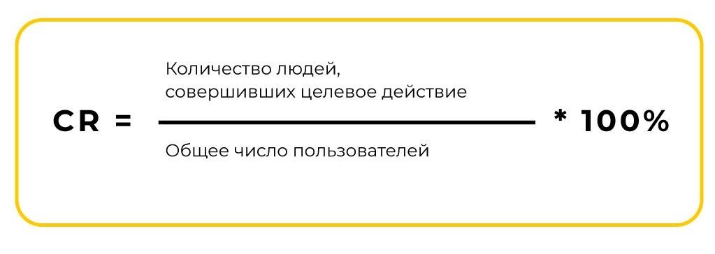 Формула для расчета конверсии сайта или посадочной страницы в обращение или другое целевое действие