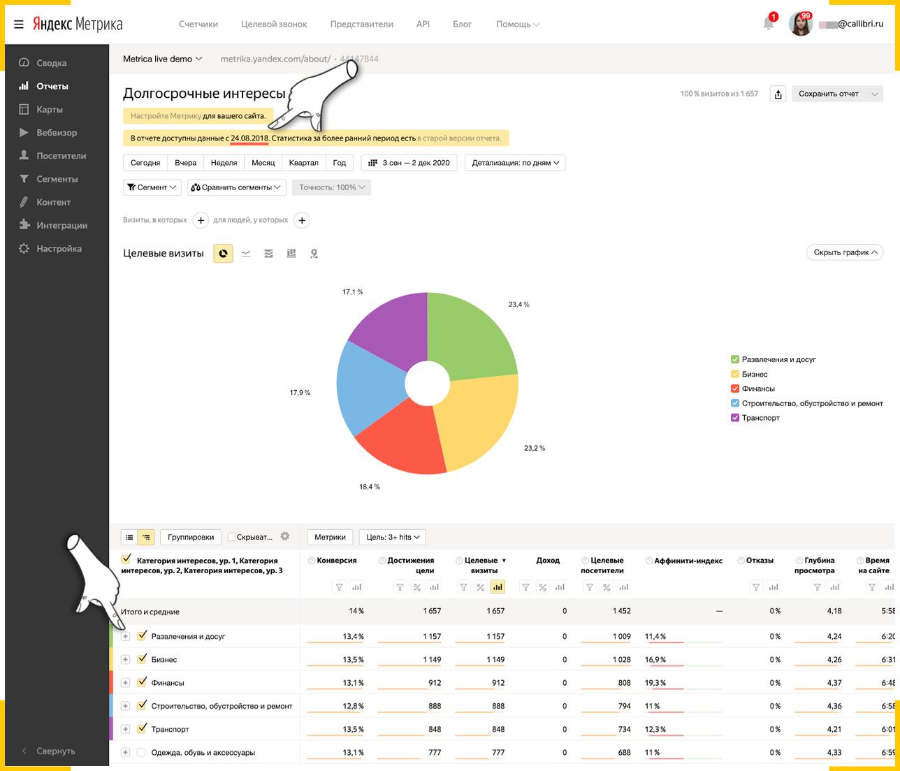 Долгосрочные интересы в Яндекс.Метрике позволяют определить склонности ЦА к чему-либо