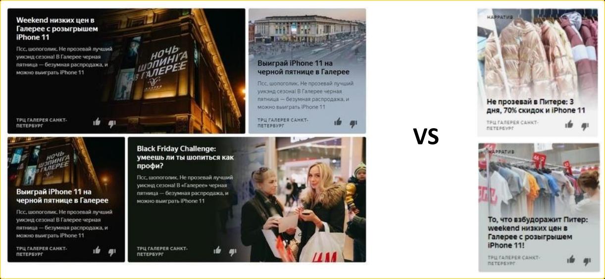 Фото товаров на обложках статей в Яндекс.Дзене показывают лучшую эффективность