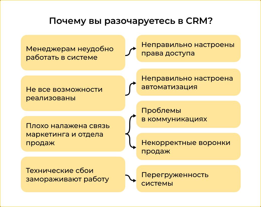 Проблемы внедрения CRM-систем