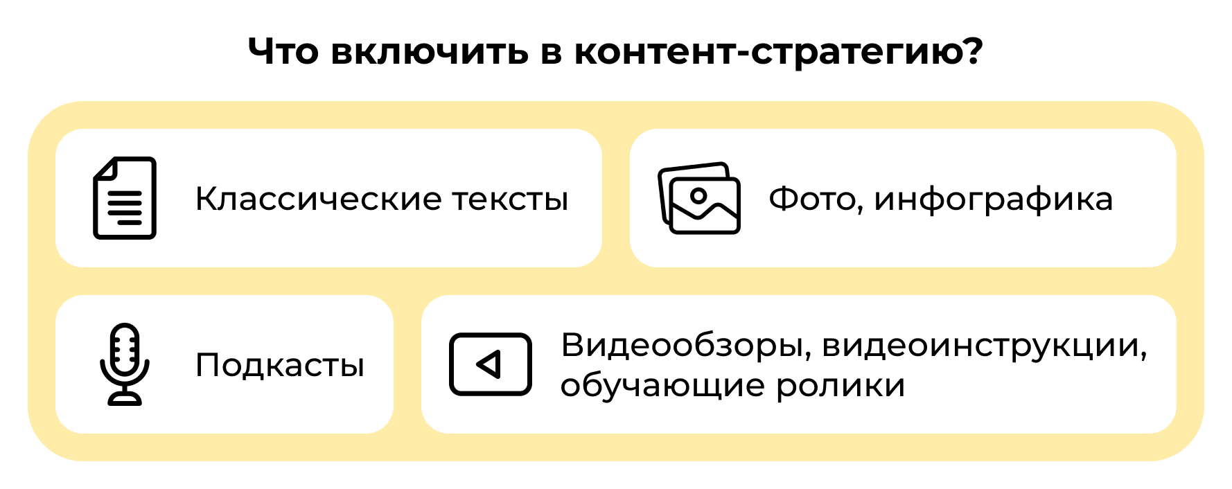 элементы контент-стратегии