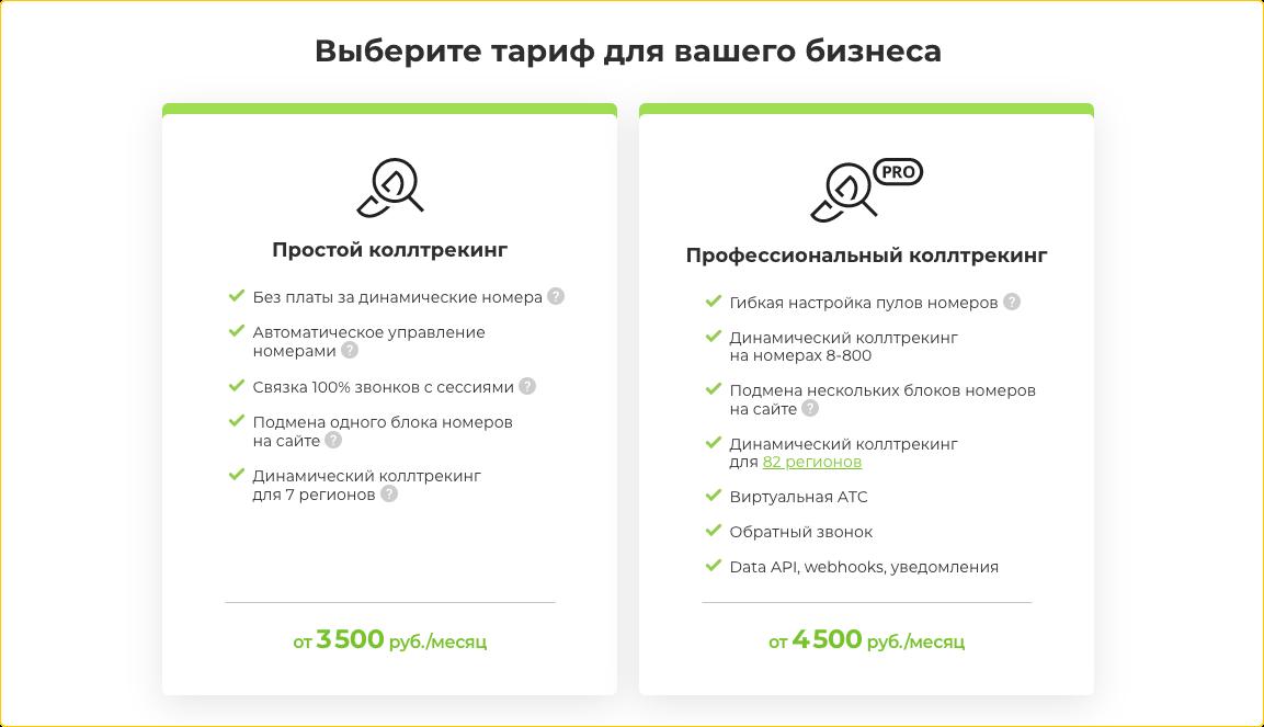 сравнение цен для call tracking