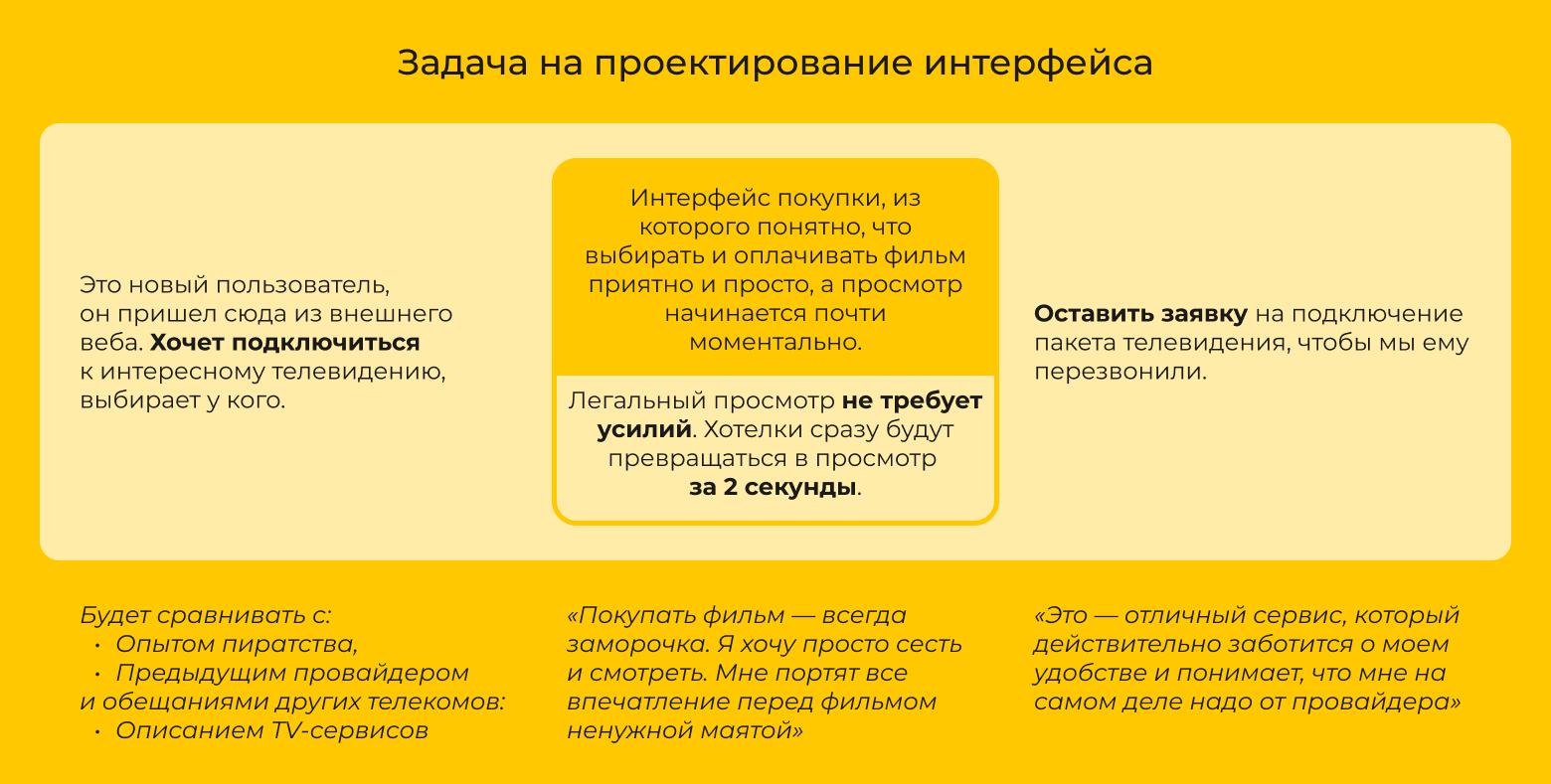 Разработка дизайна интерфейса ui