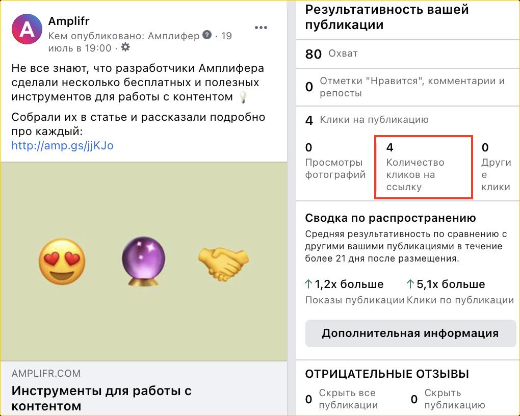 Статистика в Facebook