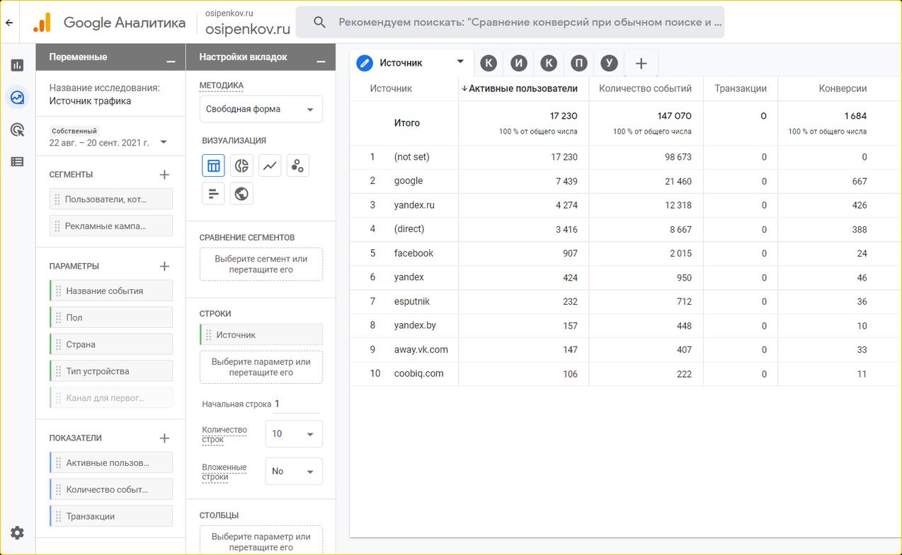 Google Аналитика интерфейс