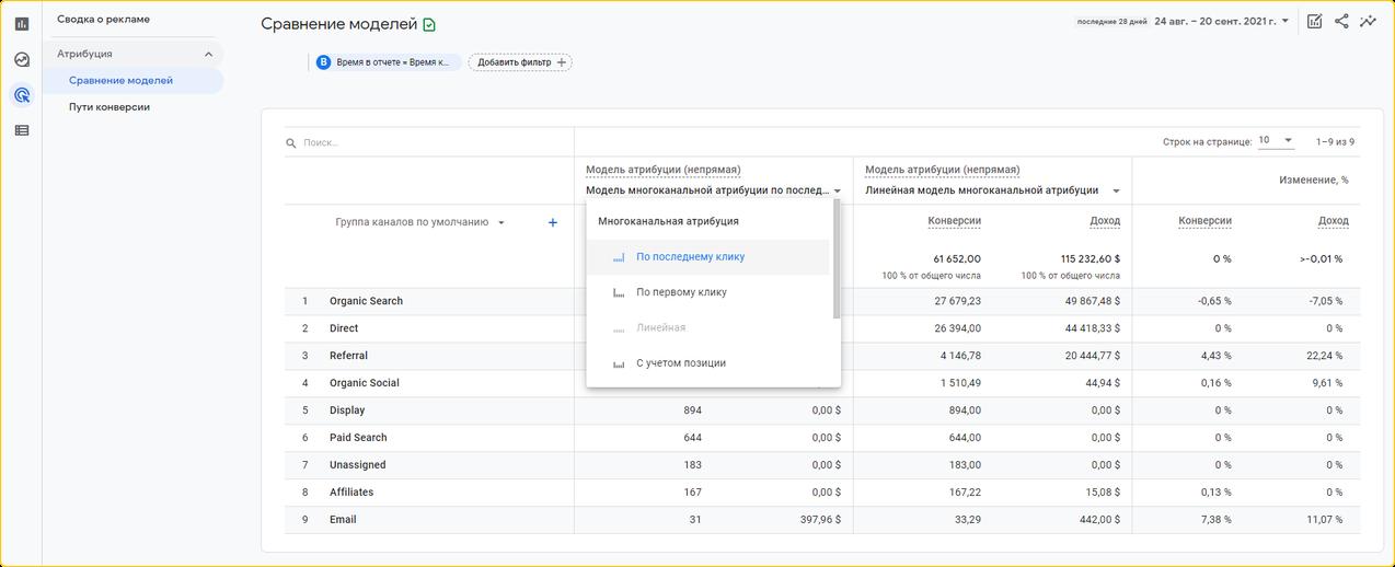 Как сравнить модели в гугл аналитикс 4