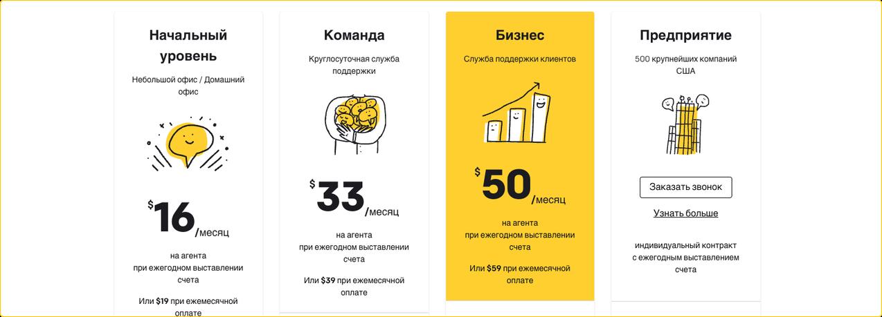 Тарифы сервиса Лайвчат